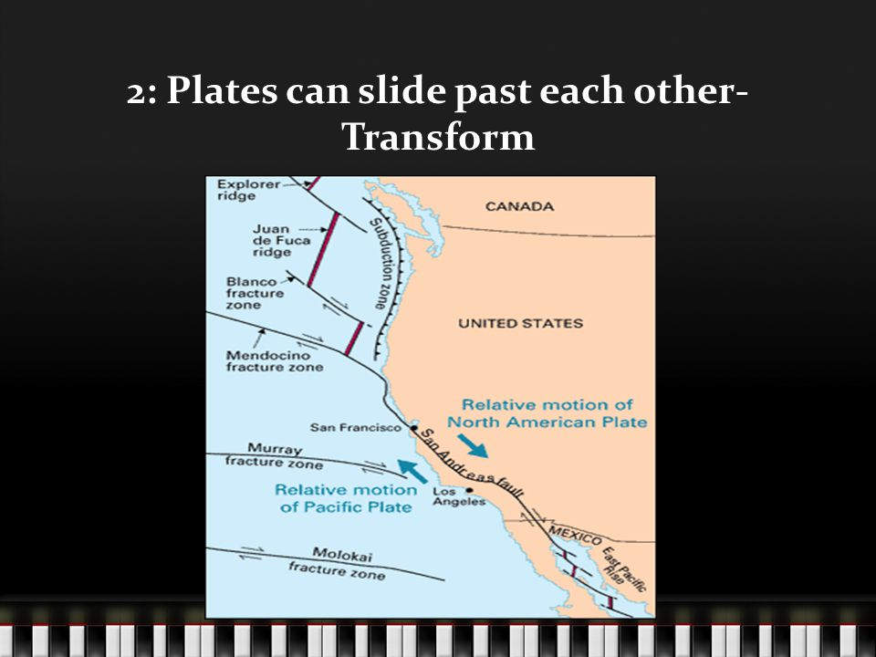 2: Plates can slide past each other- Transform