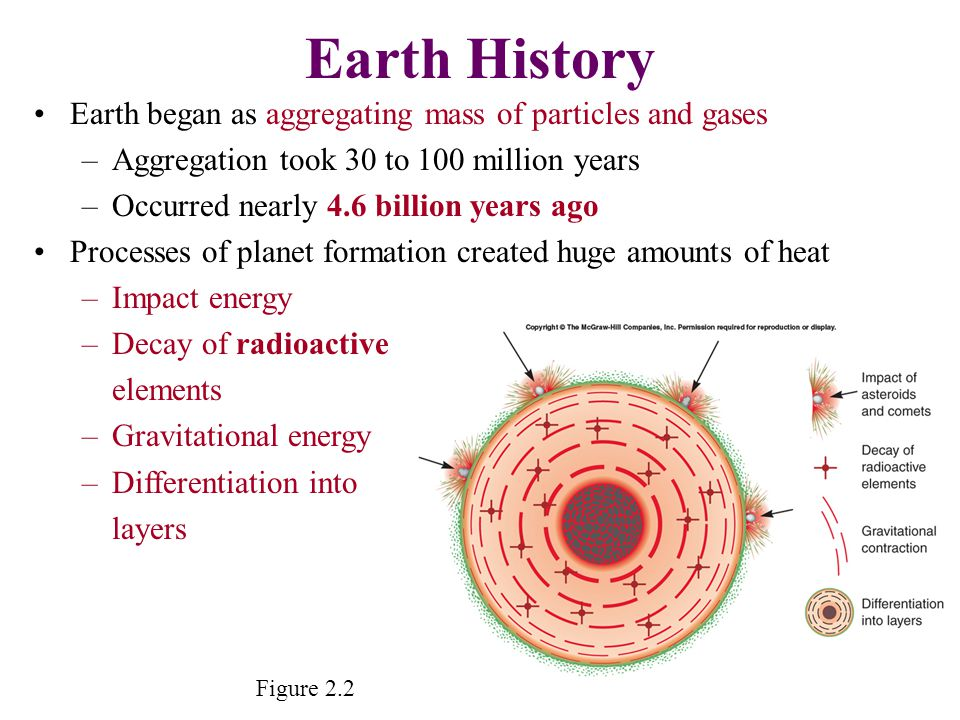 Earth History Earth began as aggregating mass of particles and gases –Aggregation took 30 to 100 million years –Occurred nearly 4.6 billion years ago