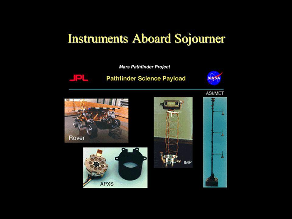 Instruments Aboard Sojourner