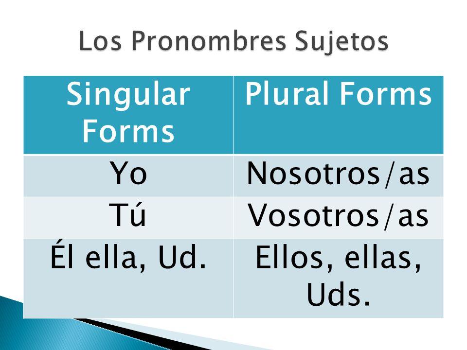 Singular Forms Plural Forms YoNosotros/as TúVosotros/as Él ella, Ud.Ellos, ellas, Uds.