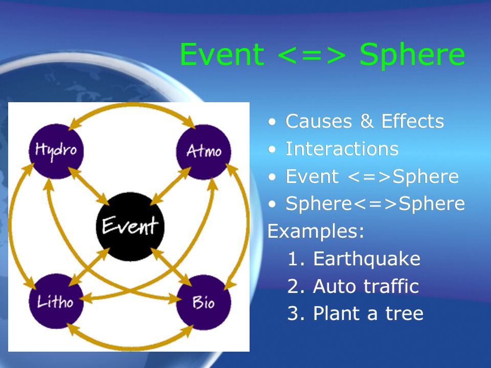 Interconnected Spheres 1. Spheres are closely connected 2. Changes often cause chain reactions A change in one sphere results in changes in others - c