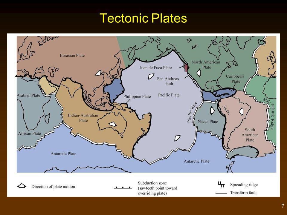 7 Tectonic Plates