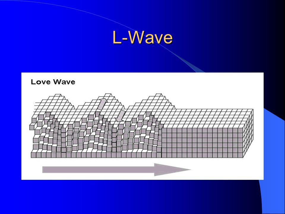 L-Wave