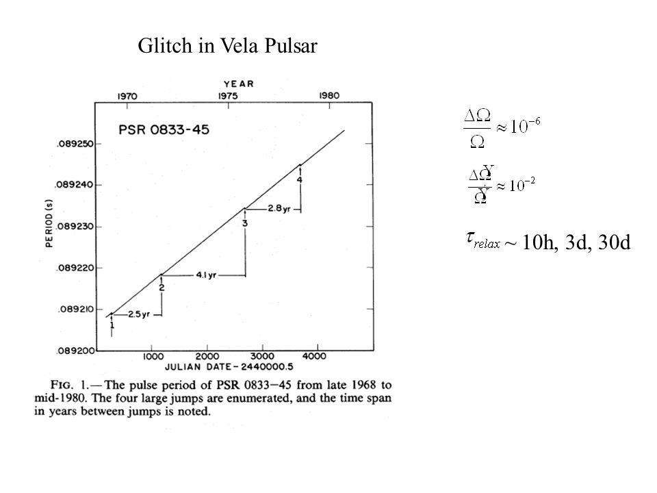 Glitch in Vela Pulsar 10h, 3d, 30d~