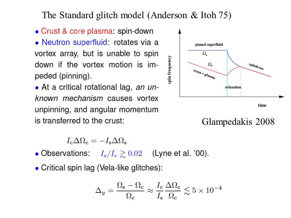 The Standard glitch model (Anderson & Itoh 75) Glampedakis 2008