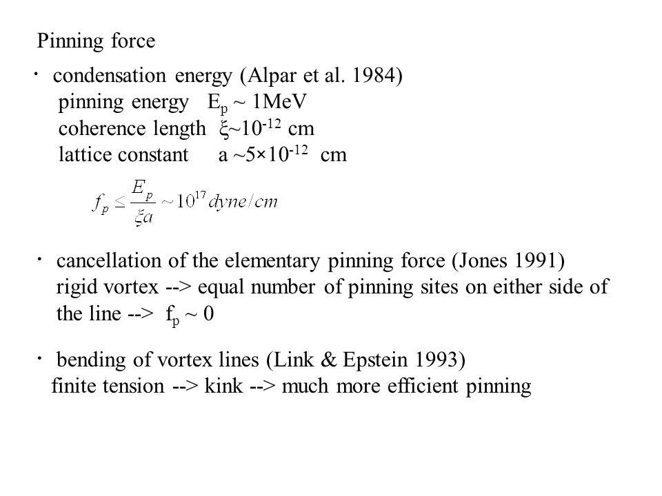 Pinning force ・ condensation energy (Alpar et al. 1984) pinning energy E p ~ 1MeV coherence length ξ~10 -12 cm lattice constant a ~5 × 10 -12 cm ・ can