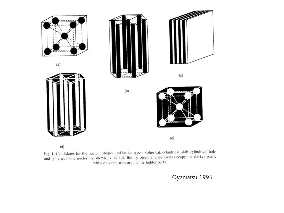 I 1 /I~0.01 I 2 /I~0.01 τ τ 1 2 ~ 3 d ~ 60 d Pinning force F p ~ 10 15 dyn/cm Alpar et al. 1984