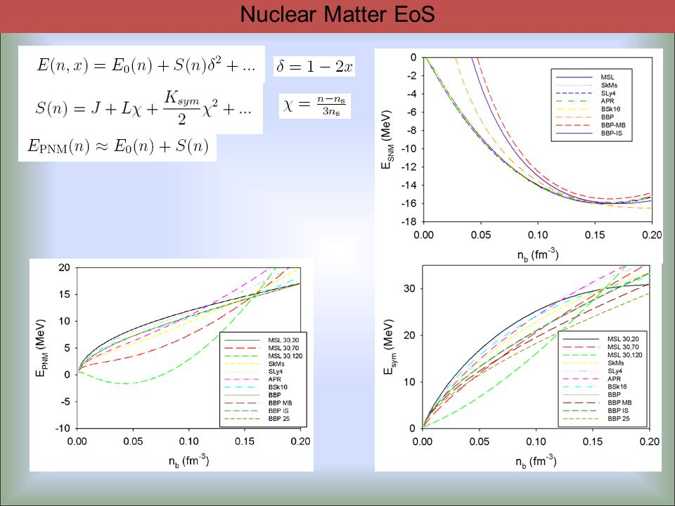 Nuclear Matter EoS