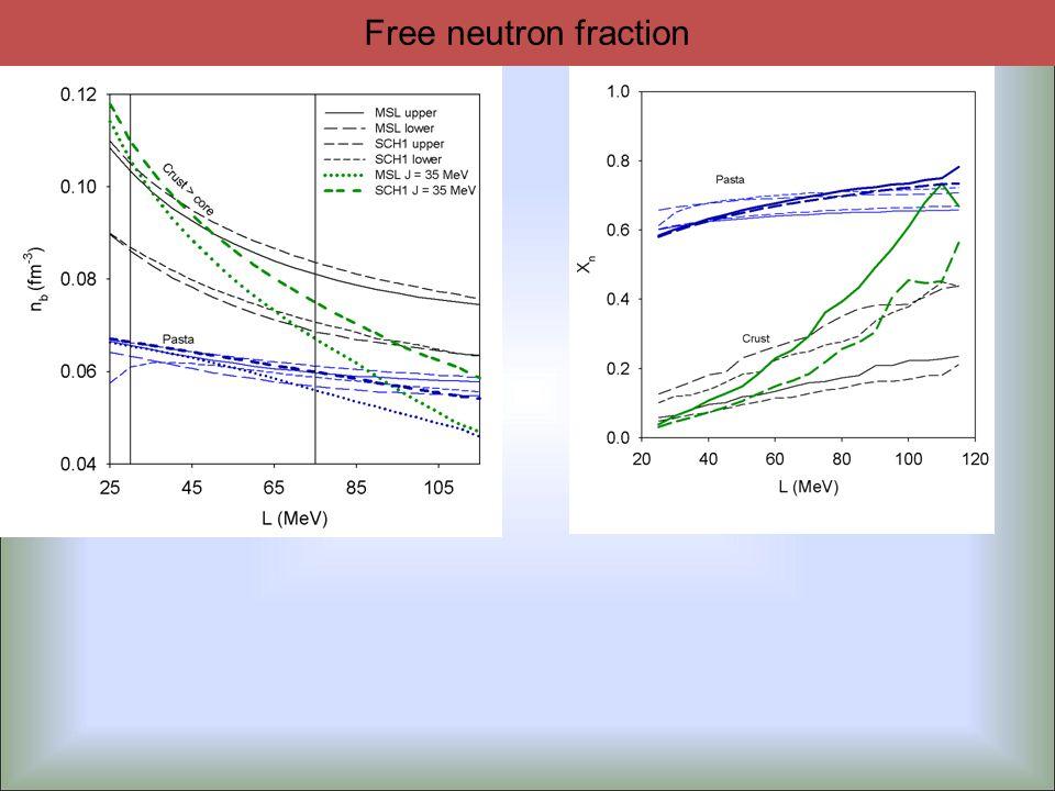Free neutron fraction