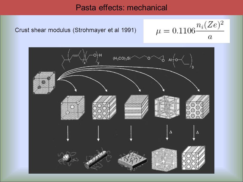 Pasta effects: mechanical Crust shear modulus (Strohmayer et al 1991)