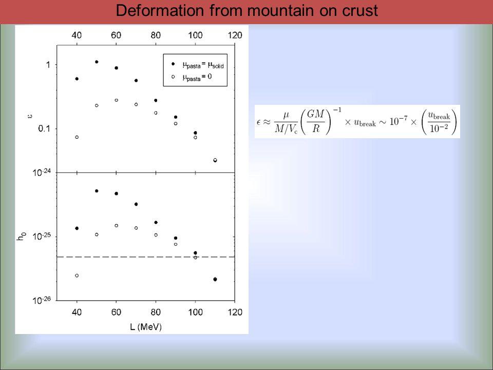 Liquid pasta Deformation from mountain on crust