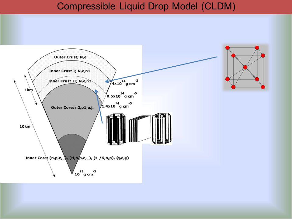 Compressible Liquid Drop Model (CLDM)