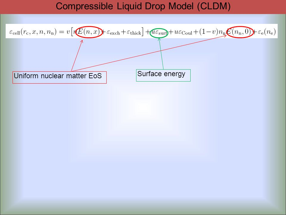 Uniform nuclear matter EoS Surface energy Compressible Liquid Drop Model (CLDM)