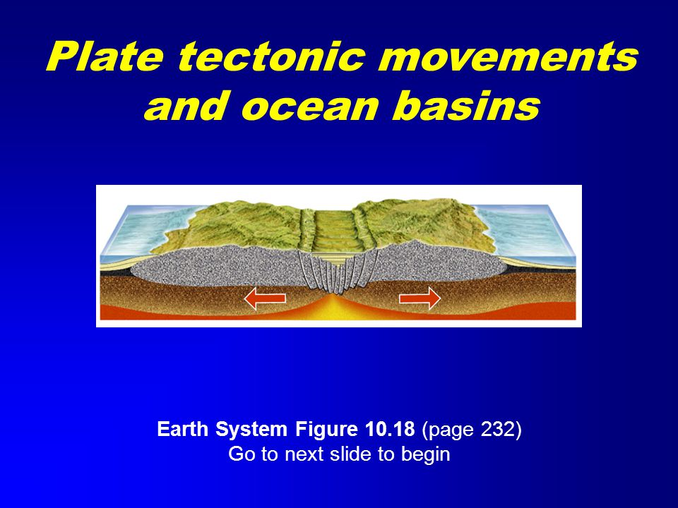 Plate tectonic movements and ocean basins Earth System Figure 10.18 (page 232) Go to next slide to begin
