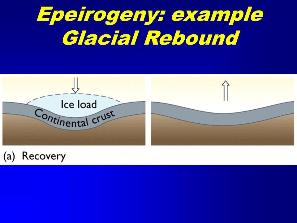 Epeirogeny: example Glacial Rebound