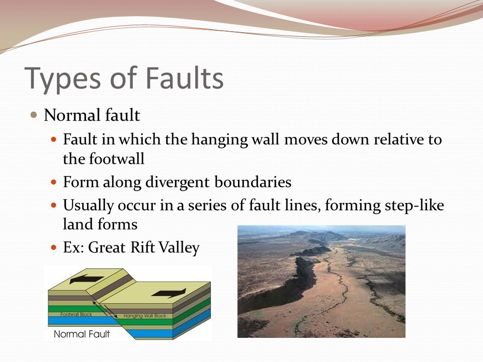 Types of Faults Normal fault Fault in which the hanging wall moves down relative to the footwall Form along divergent boundaries Usually occur in a se