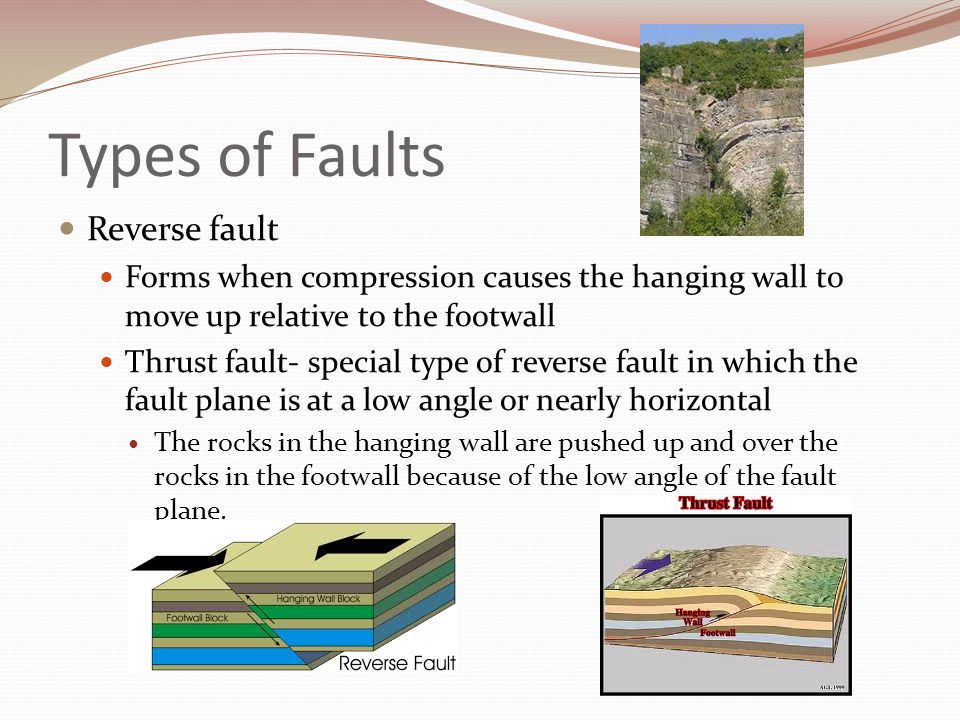 Types of Faults Reverse fault Forms when compression causes the hanging wall to move up relative to the footwall Thrust fault- special type of reverse