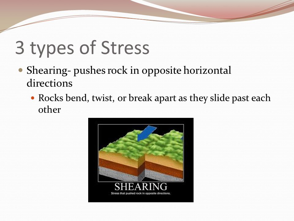 3 types of Stress Shearing- pushes rock in opposite horizontal directions Rocks bend, twist, or break apart as they slide past each other