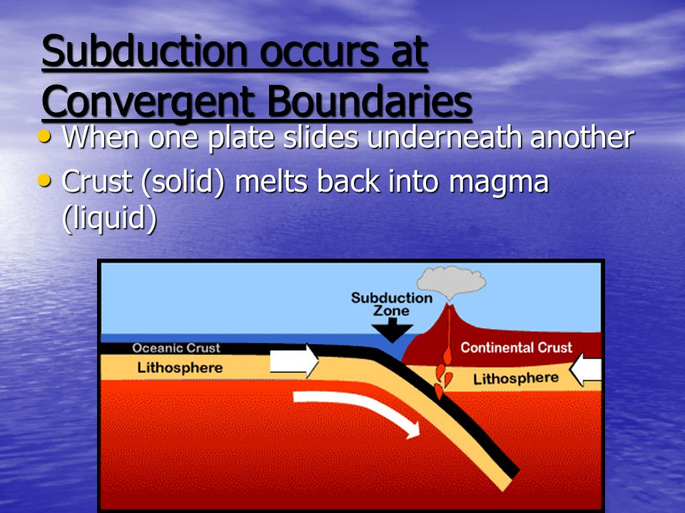 Subduction occurs at Convergent Boundaries When one plate slides underneath another When one plate slides underneath another Crust (solid) melts back