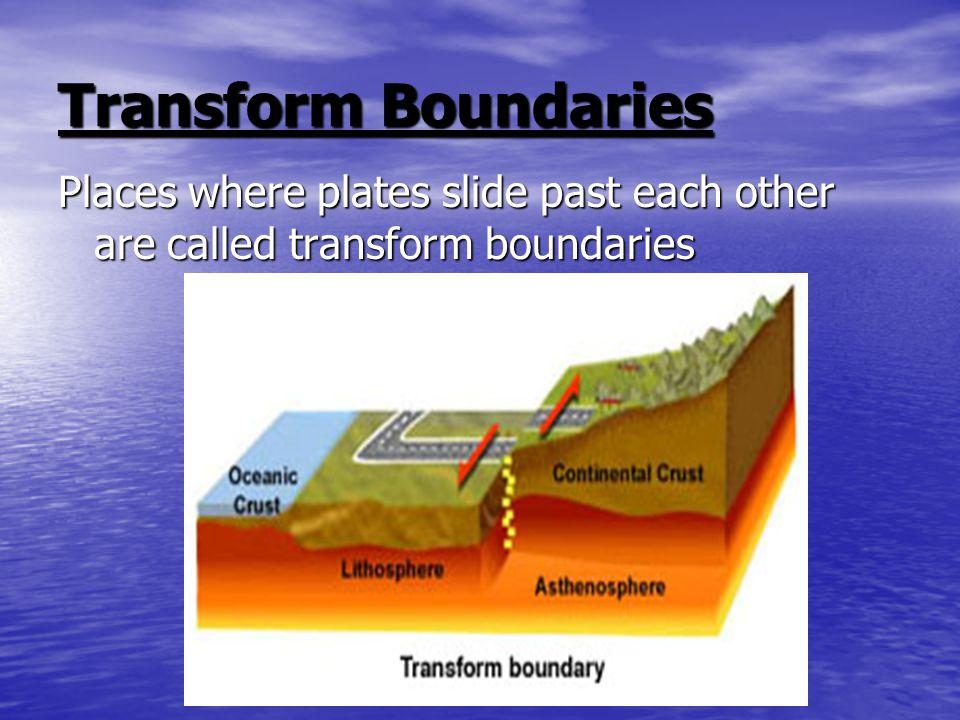 Transform Boundaries Places where plates slide past each other are called transform boundaries