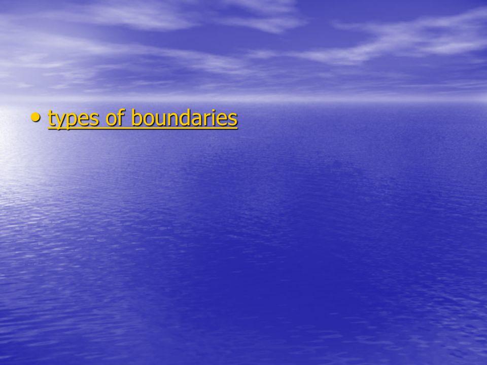 types of boundaries types of boundaries types of boundaries types of boundaries