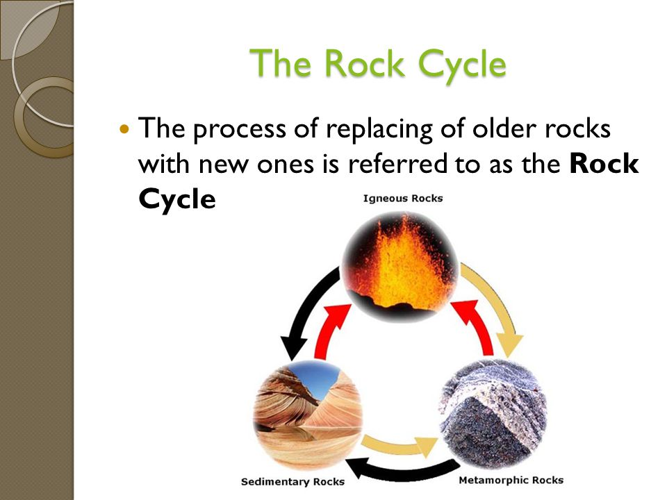 The Rock Cycle The process of replacing of older rocks with new ones is referred to as the Rock Cycle