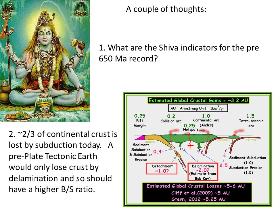 A couple of thoughts: 1. What are the Shiva indicators for the pre 650 Ma record? 2. ~2/3 of continental crust is lost by subduction today. A pre-Plat