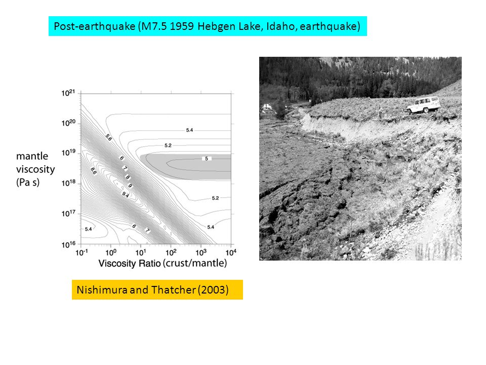 Post-earthquake (M7.5 1959 Hebgen Lake, Idaho, earthquake) Nishimura and Thatcher (2003)