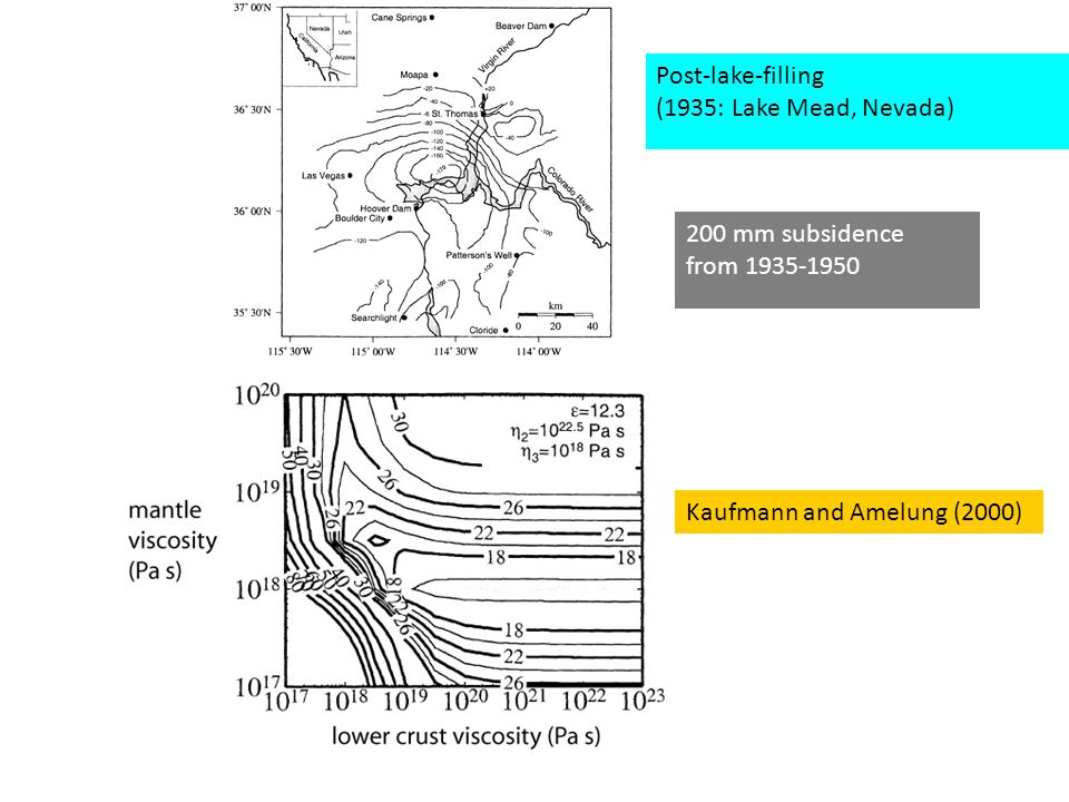 Post-lake-filling (1935: Lake Mead, Nevada) Kaufmann and Amelung (2000) 200 mm subsidence from 1935-1950