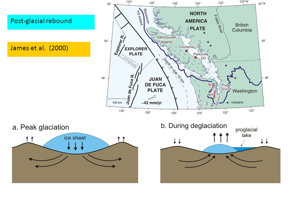 James et al. (2000) Post-glacial rebound
