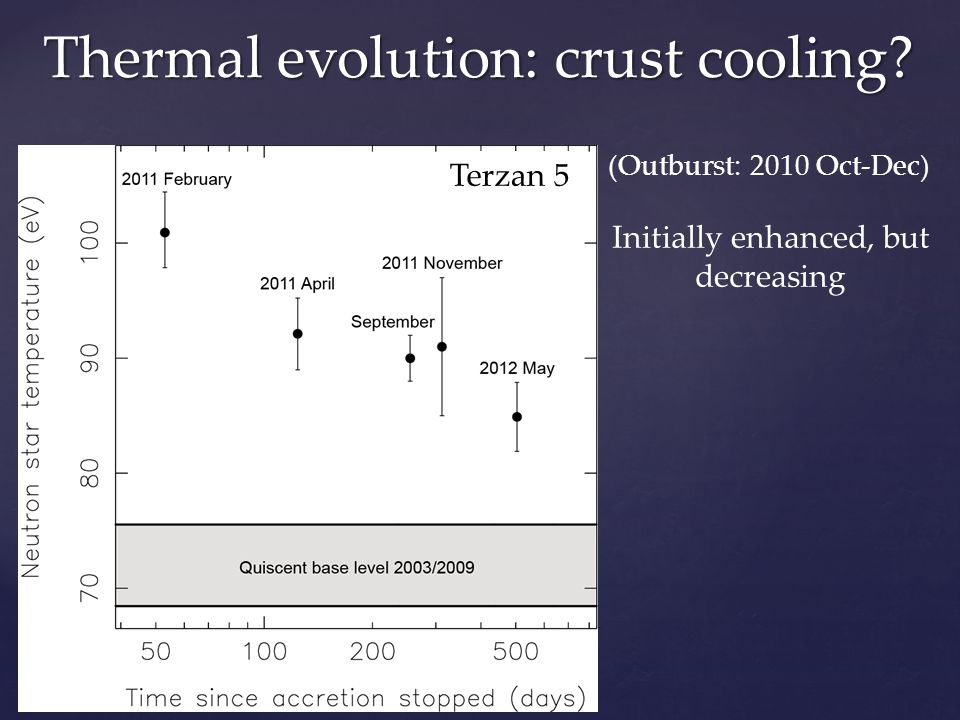 (Outburst: 2010 Oct-Dec) Initially enhanced, but decreasing Terzan 5 Thermal evolution: crust cooling