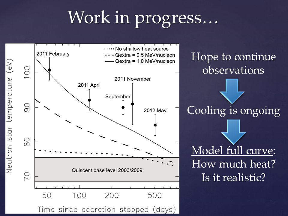 Work in progress… Hope to continue observations Cooling is ongoing Model full curve: How much heat.