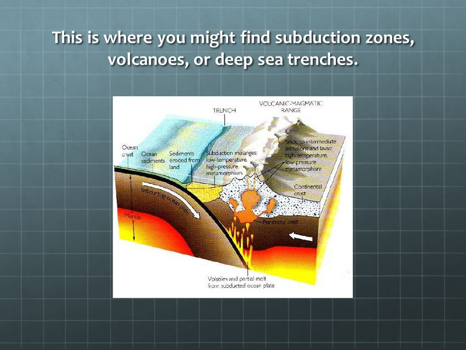 This is where you might find subduction zones, volcanoes, or deep sea trenches.