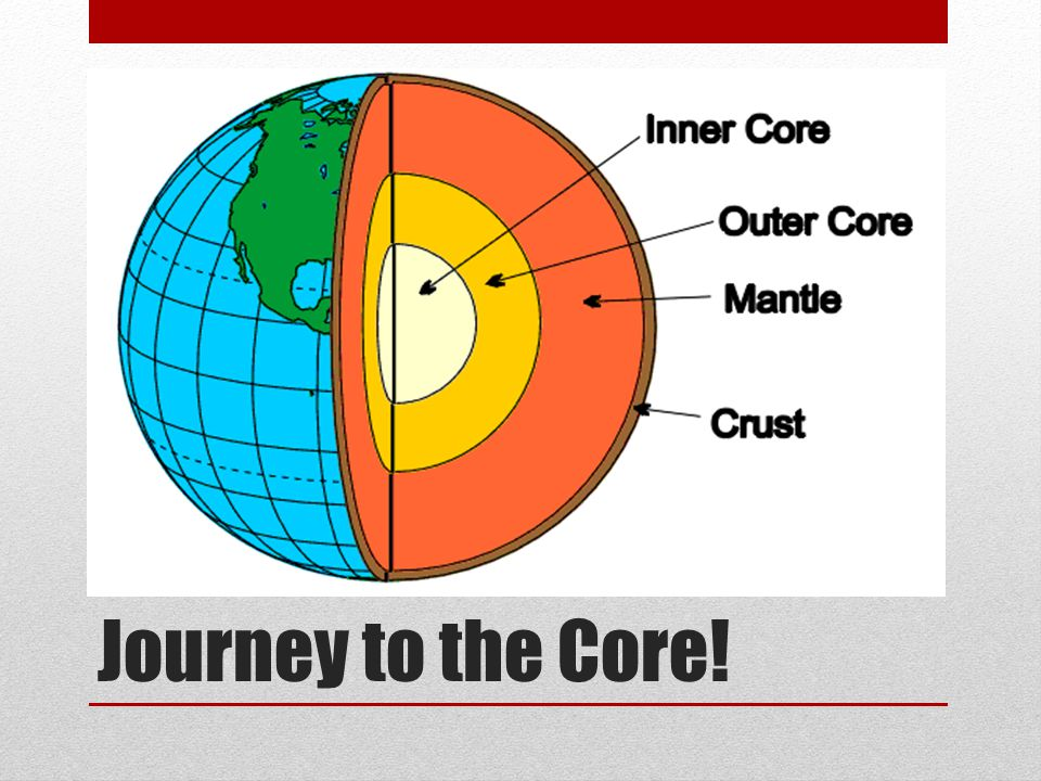 Journey to the Core!