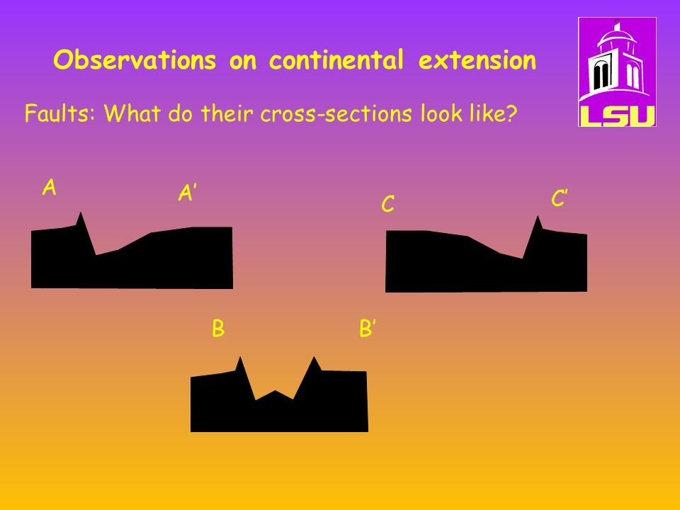 Observations on continental extension Faults: What do their cross-sections look like.