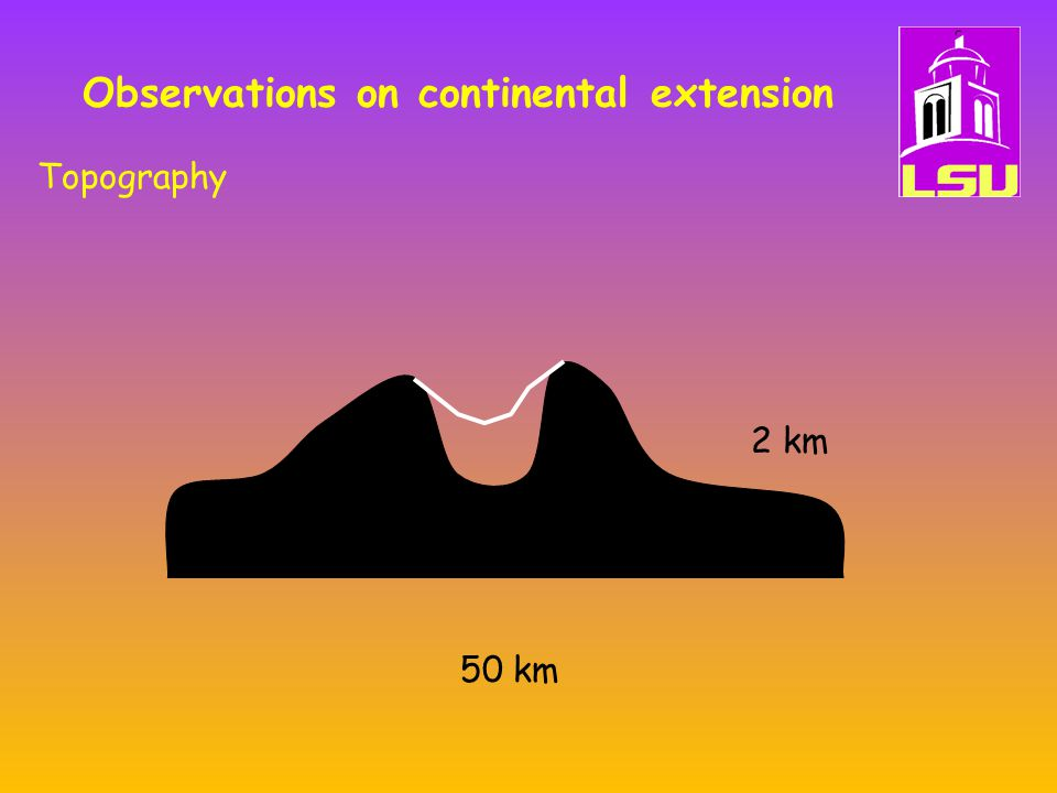 Observations on continental extension Topography 50 km 2 km
