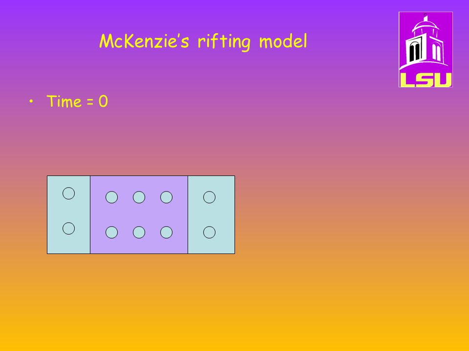 McKenzie's rifting model Time = 0