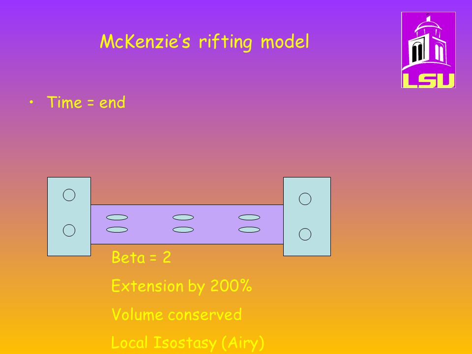 McKenzie's rifting model Time = end Beta = 2 Extension by 200% Volume conserved Local Isostasy (Airy)