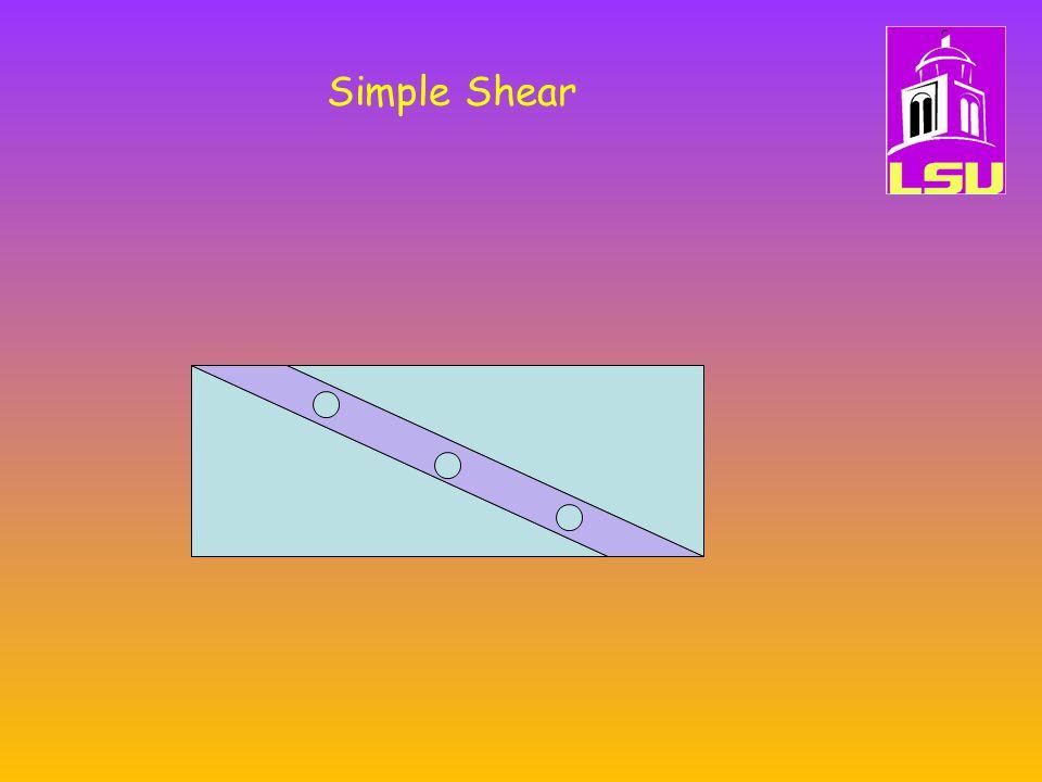 Simple Shear