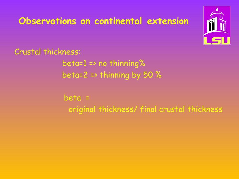 McKenzie's rifting model Time = 0+, beta=?