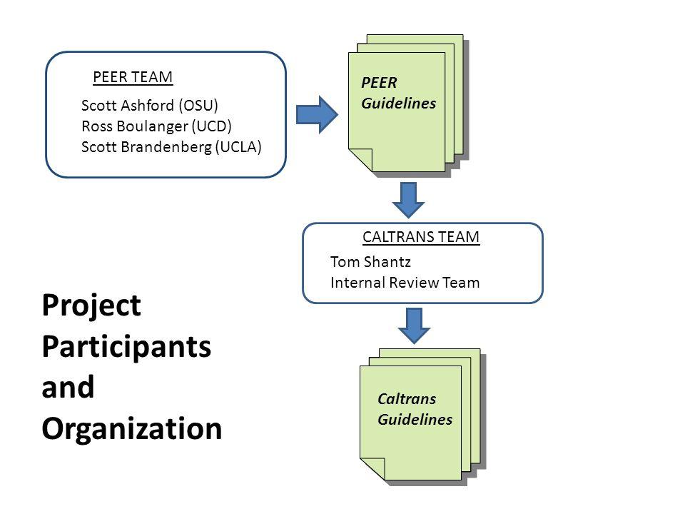 PEER Guidelines Scott Ashford (OSU) Ross Boulanger (UCD) Scott Brandenberg (UCLA) PEER TEAM CALTRANS TEAM Tom Shantz Internal Review Team Caltrans Gui