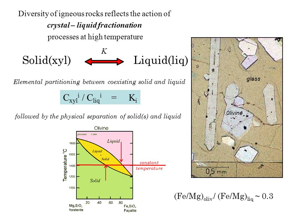 Solid(xyl) Liquid(liq) C xyl i / C liq i = K i Elemental partitioning between coexisting solid and liquid followed by the physical separation of solid(s) and liquid 0livine glass K constant temperature Diversity of igneous rocks reflects the action of crystal – liquid fractionation processes at high temperature (Fe/Mg) oliv / (Fe/Mg) liq ~ 0.3