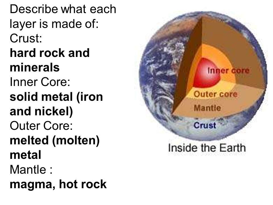 Describe what each layer is made of: Crust: hard rock and minerals Inner Core: solid metal (iron and nickel) Outer Core: melted (molten) metal Mantle