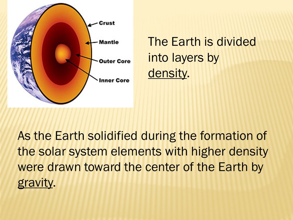 The Earth is divided into layers by density.
