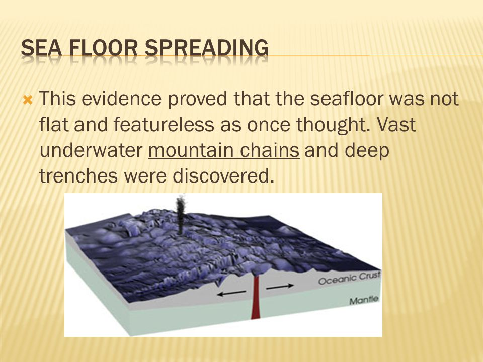  This evidence proved that the seafloor was not flat and featureless as once thought.