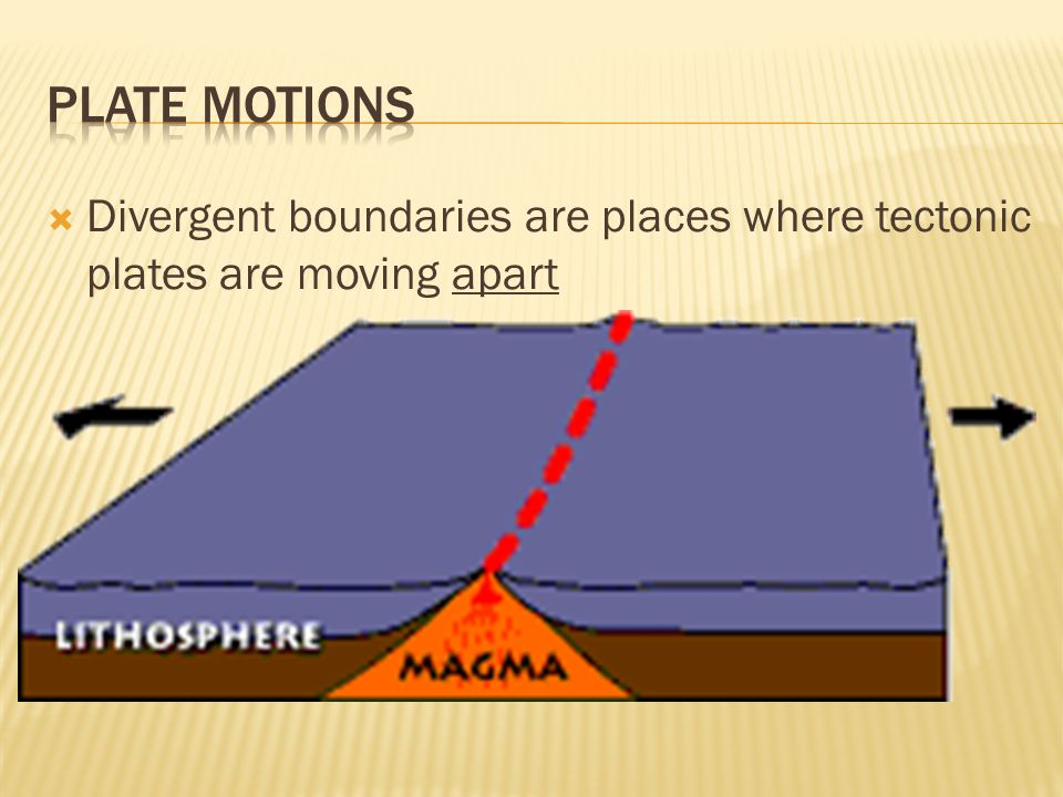  Divergent boundaries are places where tectonic plates are moving apart