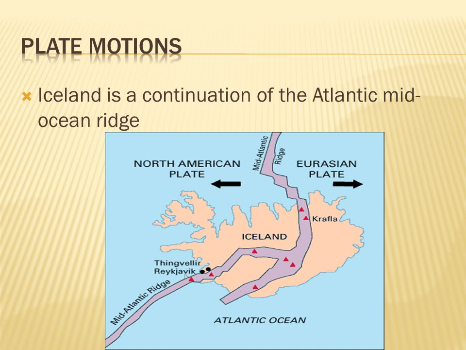  Iceland is a continuation of the Atlantic mid- ocean ridge