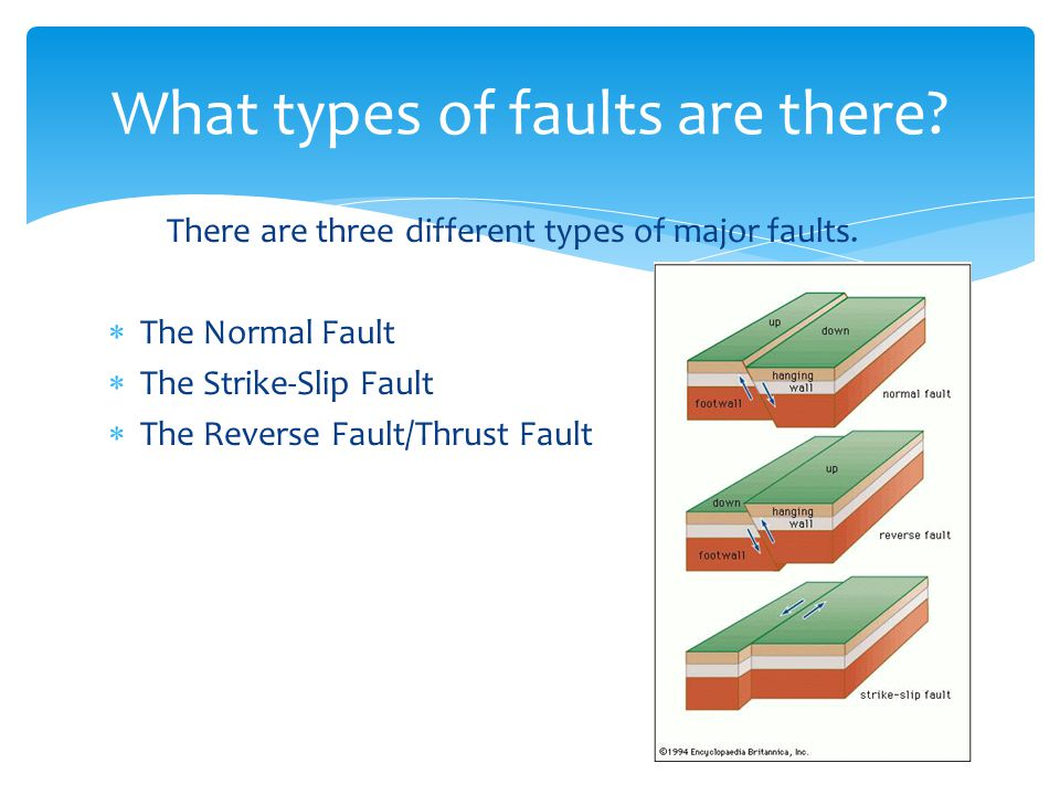There are three different types of major faults.