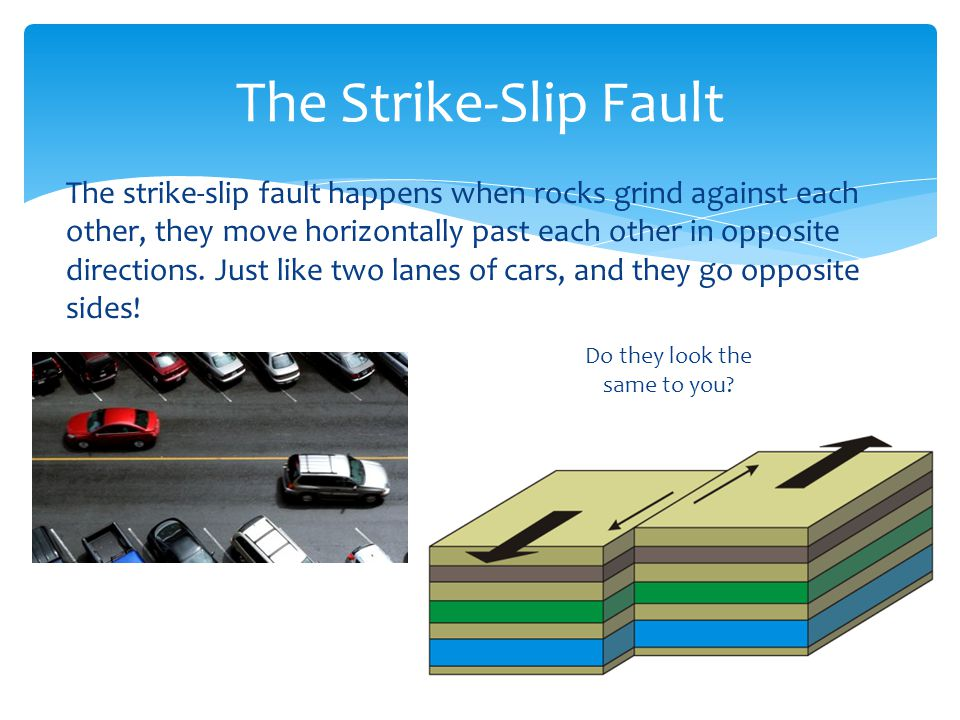The strike-slip fault happens when rocks grind against each other, they move horizontally past each other in opposite directions.