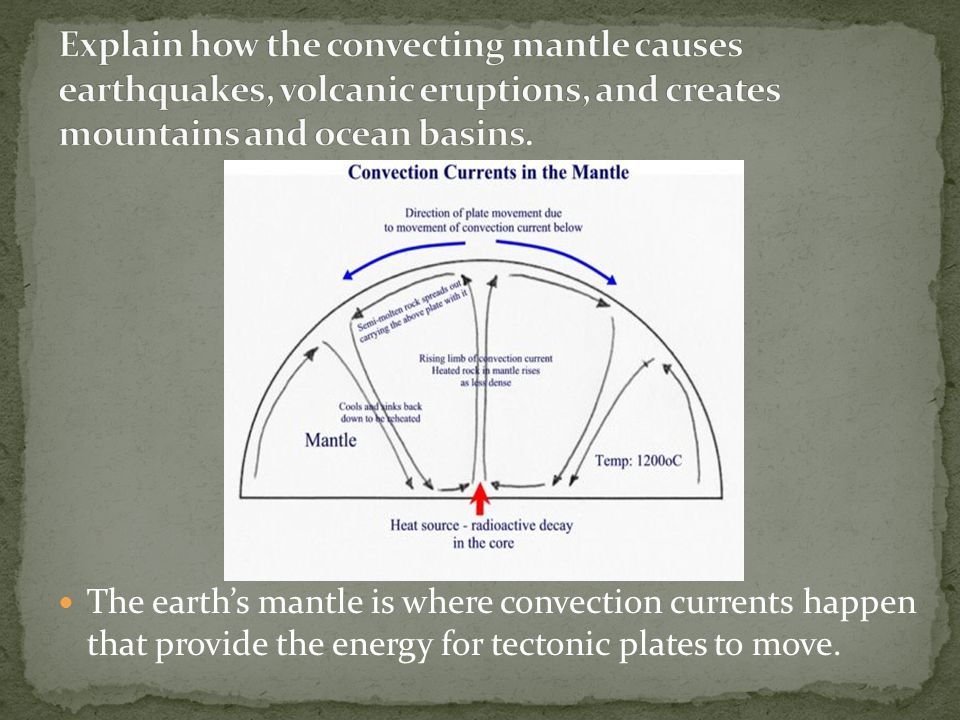 The earth's mantle is where convection currents happen that provide the energy for tectonic plates to move.